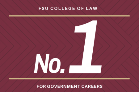 No. 1 for Govt. Careers